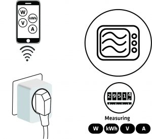 use-cases-smart-plug-09-300x274