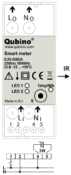 Qubino-Smart-Meter-Diagram