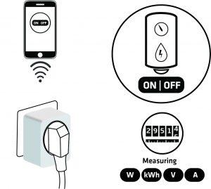 use-cases-smart-plug-02-300x269