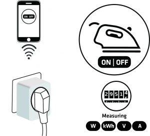 use-cases-smart-plug-04-300x271