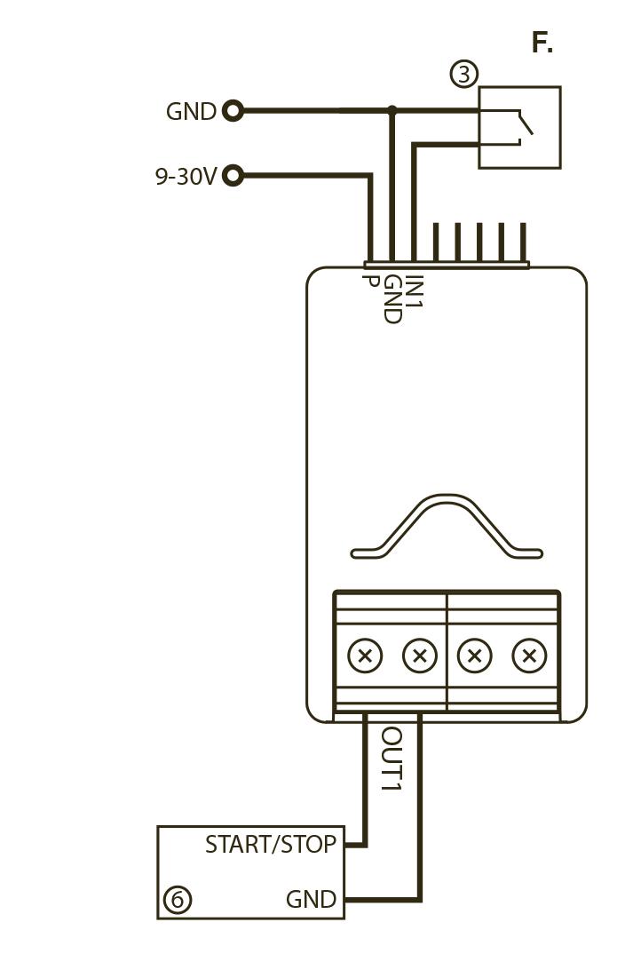 FGBS-222_Installation7