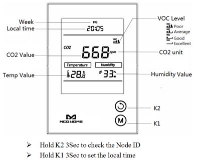 MCO-CO2-Sensor