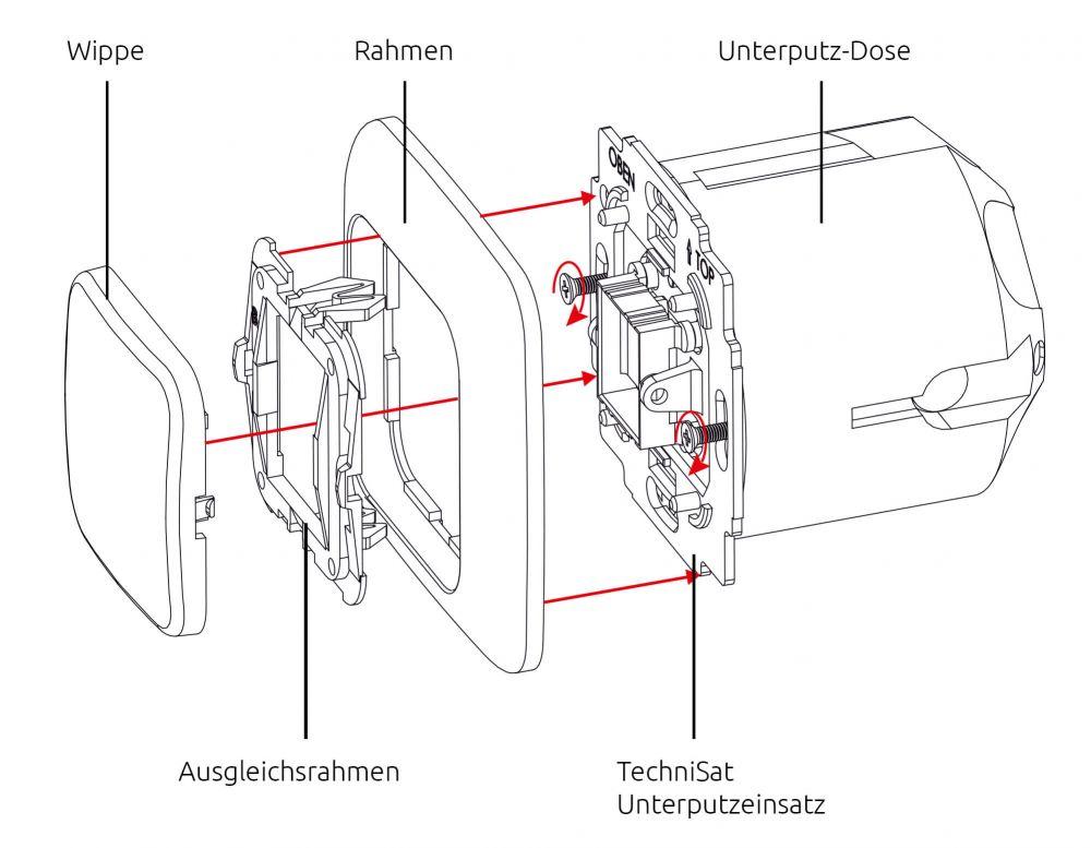 TechniSat_Ausschalter-Merten_Installation