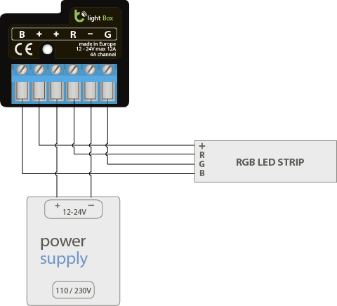lightBox_Diagramm