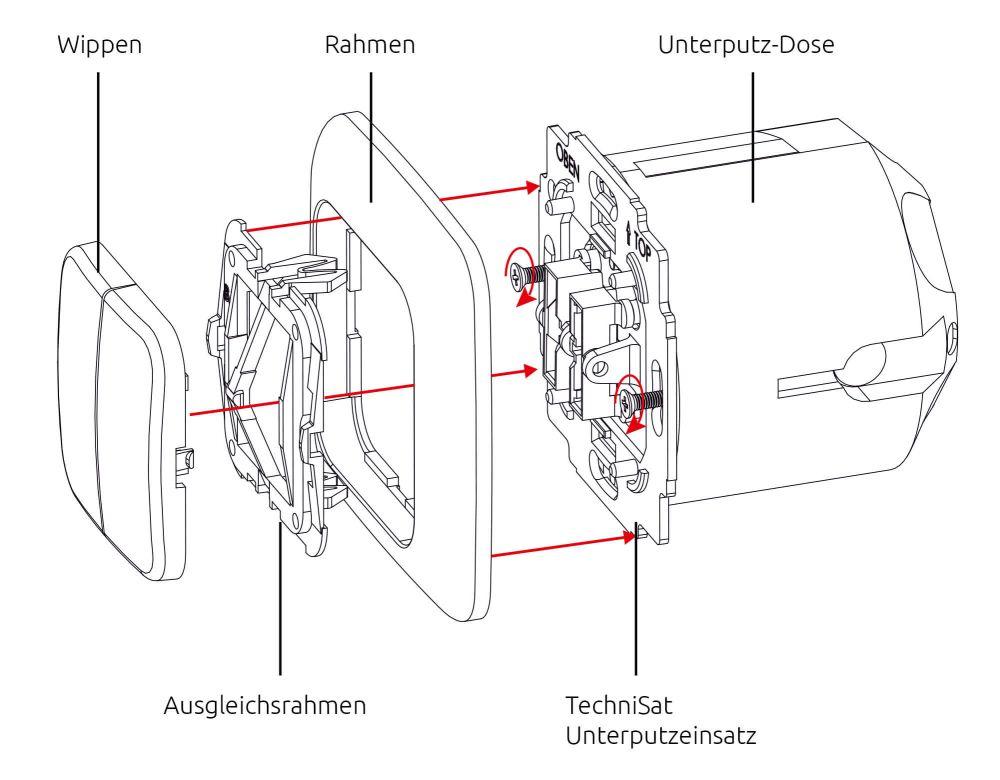 TechniSat_Serienschalter-Merten_Installation