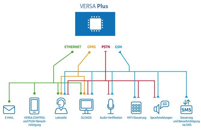 vp-versa-schemat_de