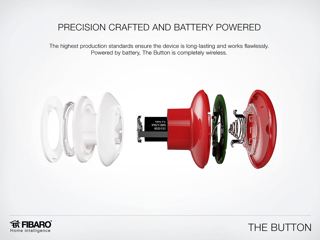 FIBARO-THE-BUTTON-ENG_Seite_05
