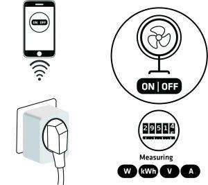 use-cases-smart-plug-05-300x267