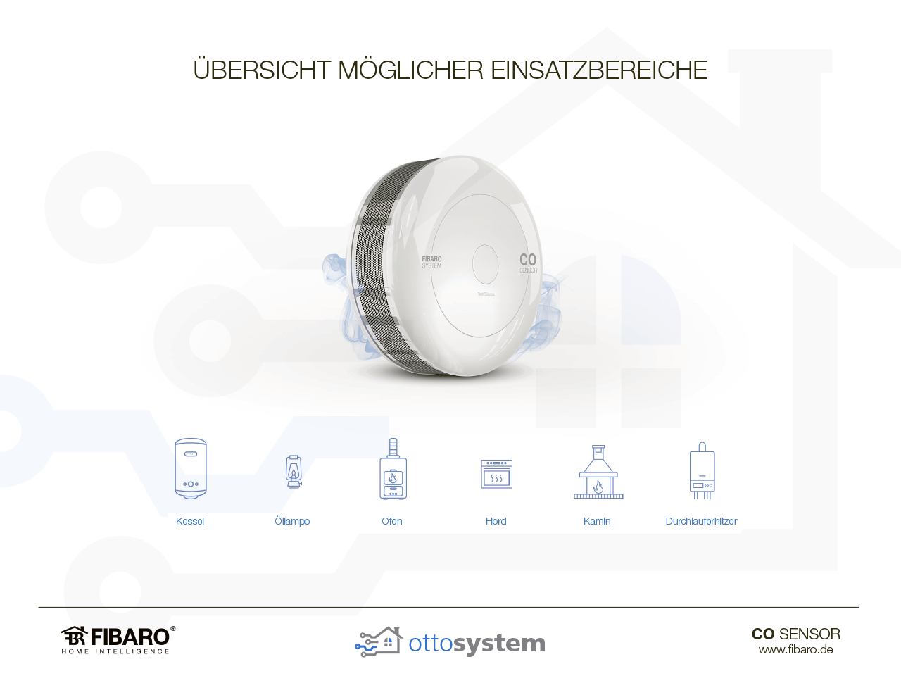 Pr-sentation_FIBARO_CO-Sensor_ottosystem-6