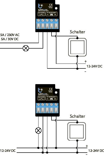 switchBoxDC_Diagramm