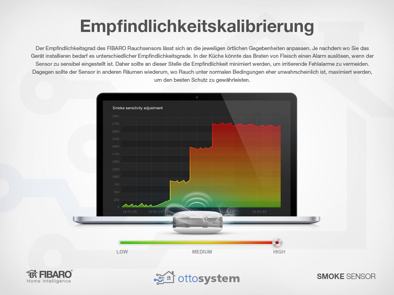 Praesentation_SmokeSensor_ottosystem-08