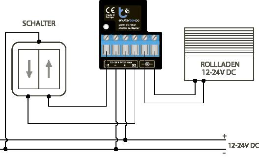 ShutterBoxDC_Diagramm