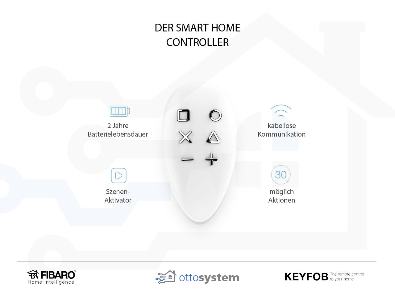 Pr-sentation_FIBARO_KeyFob_ottosystem-15