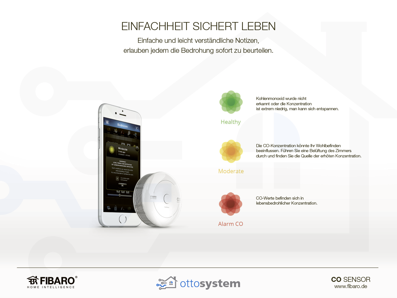 Pr-sentation_FIBARO_CO-Sensor_ottosystem-4