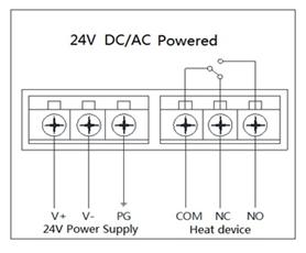 MCO-Home_MZ3901-Z_Kabelverbindung