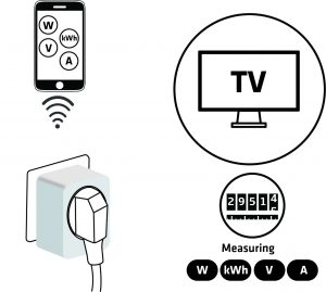 use-cases-smart-plug-07-300x269