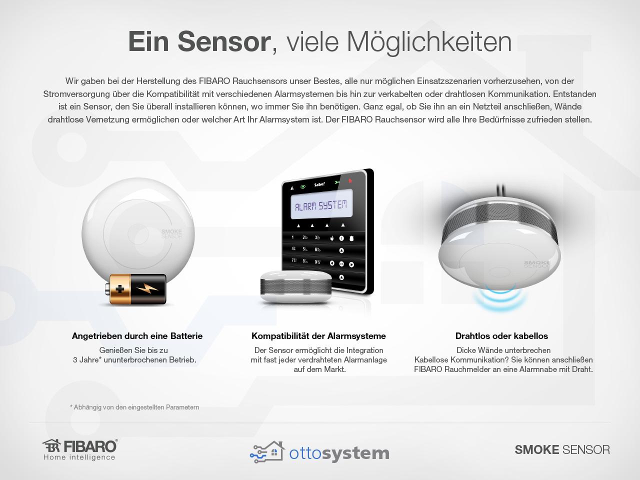 Praesentation_SmokeSensor_ottosystem-06