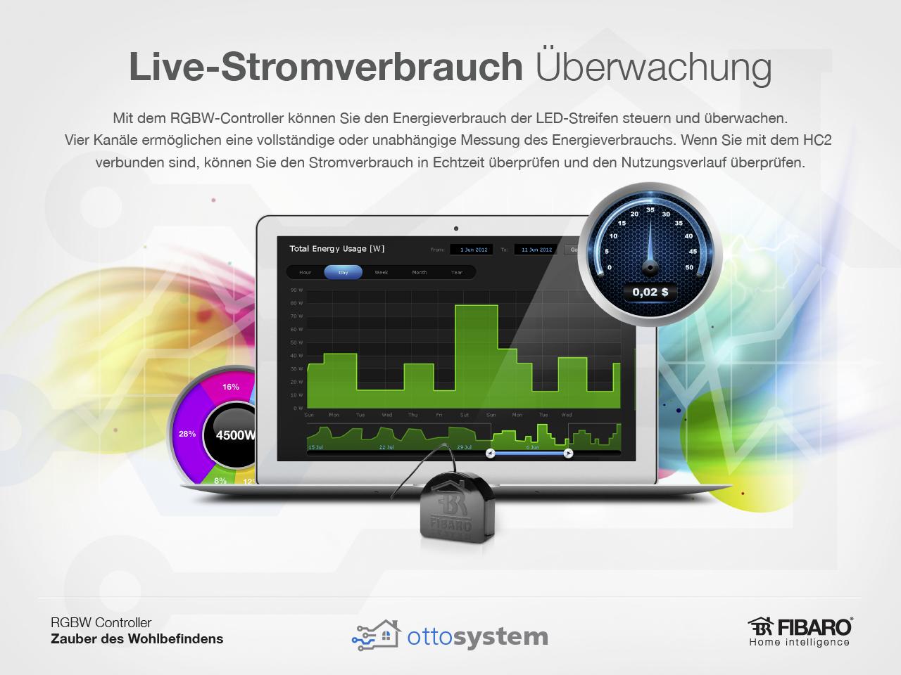 Pr-sentation_RGBW_ottosystem-25
