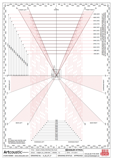 Home_Cinema_Dolby_Atmos_3