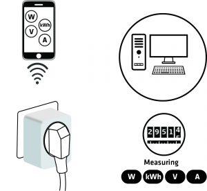 use-cases-smart-plug-10-300x276