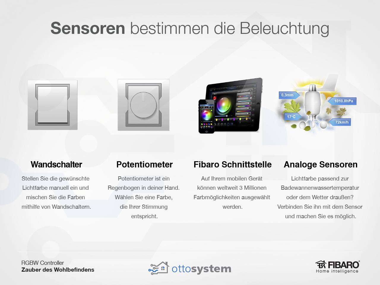 Pr-sentation_RGBW_ottosystem-23