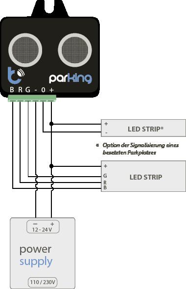 parkingSensor_Diagramm