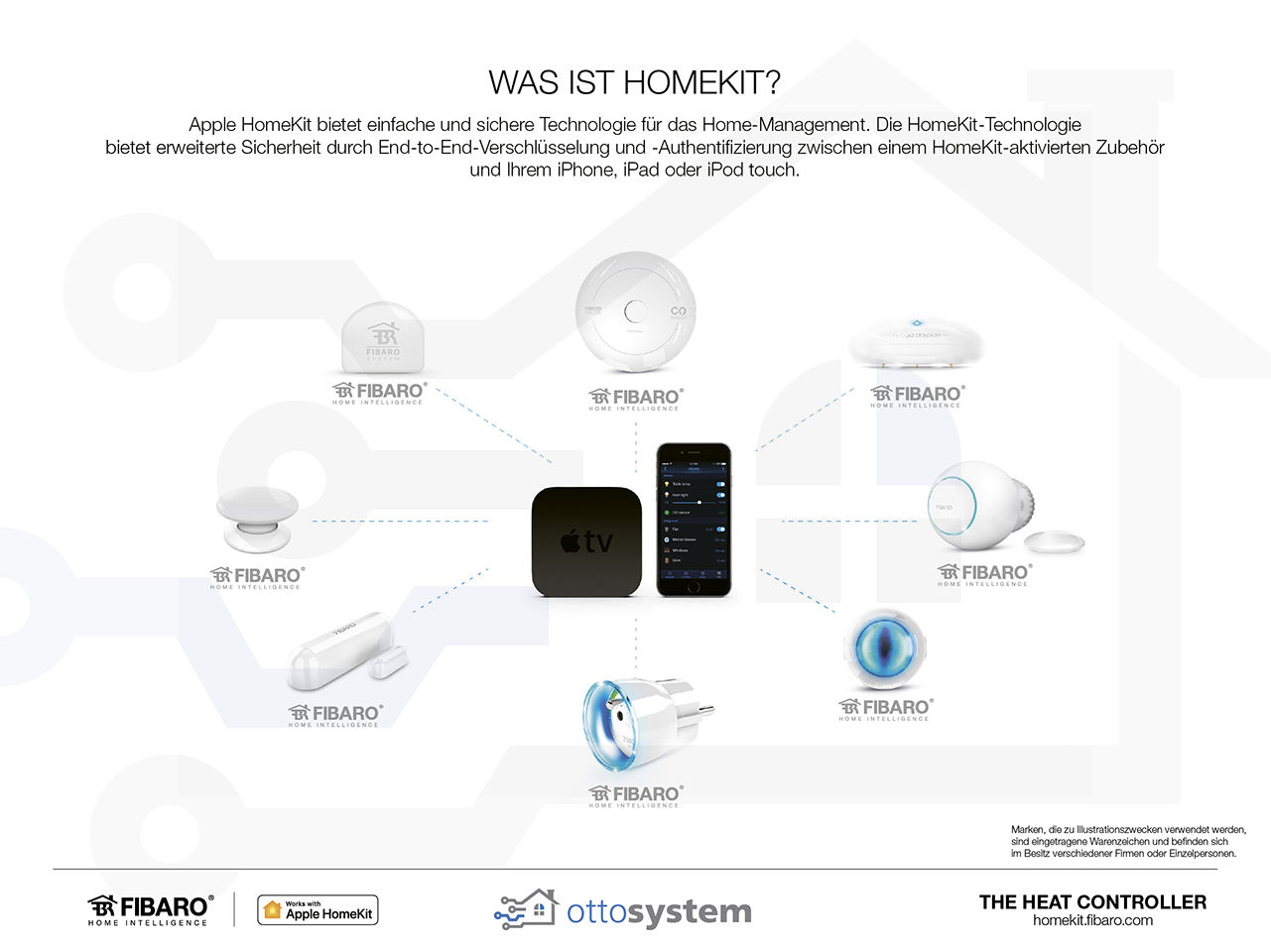 FIBARO_The-Heat-Controller-HK_ottosystem-06
