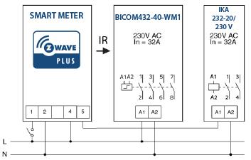 Qubino-Smart-Meter-Kombination