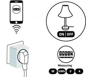 use-cases-smart-plug-01-300x269