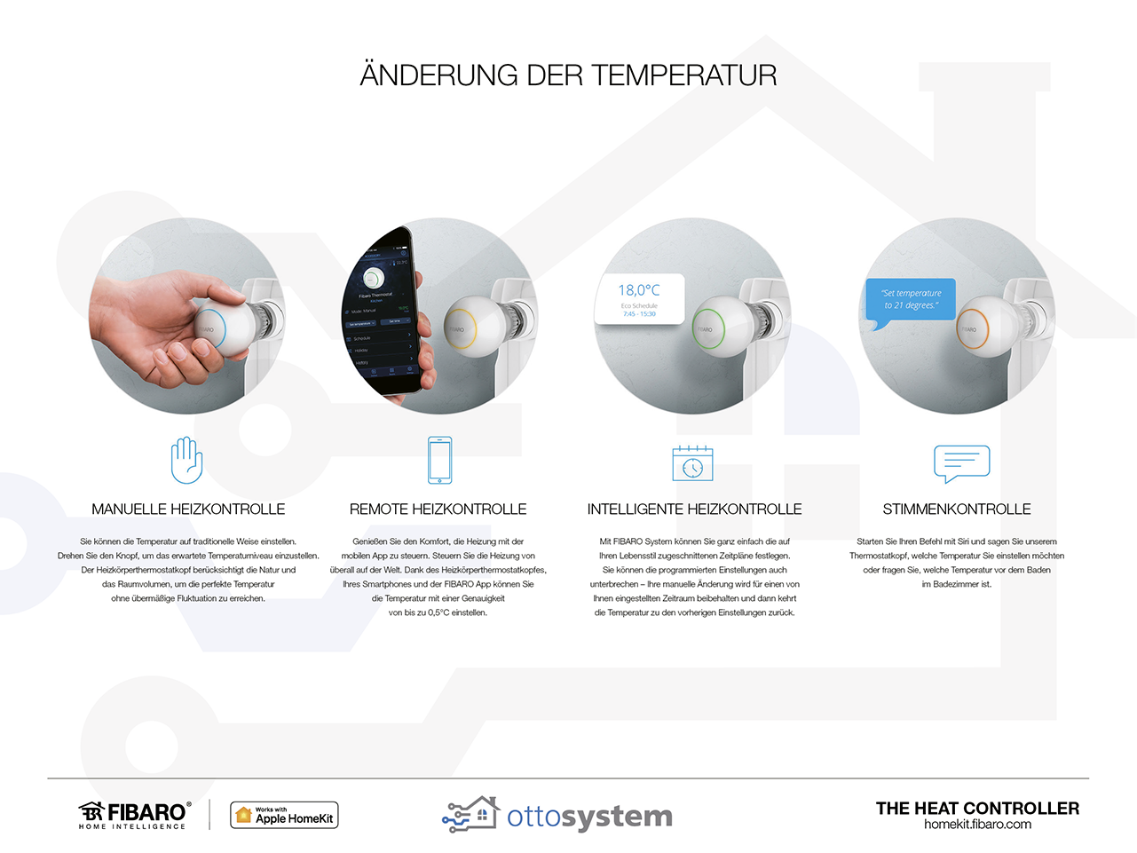 FIBARO_The-Heat-Controller-HK_ottosystem-27