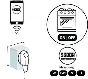 use-cases-smart-plug-03-300x269
