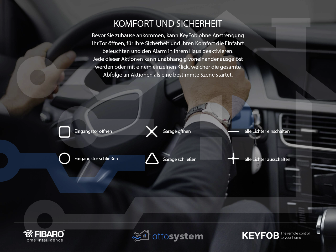 Pr-sentation_FIBARO_KeyFob_ottosystem-11