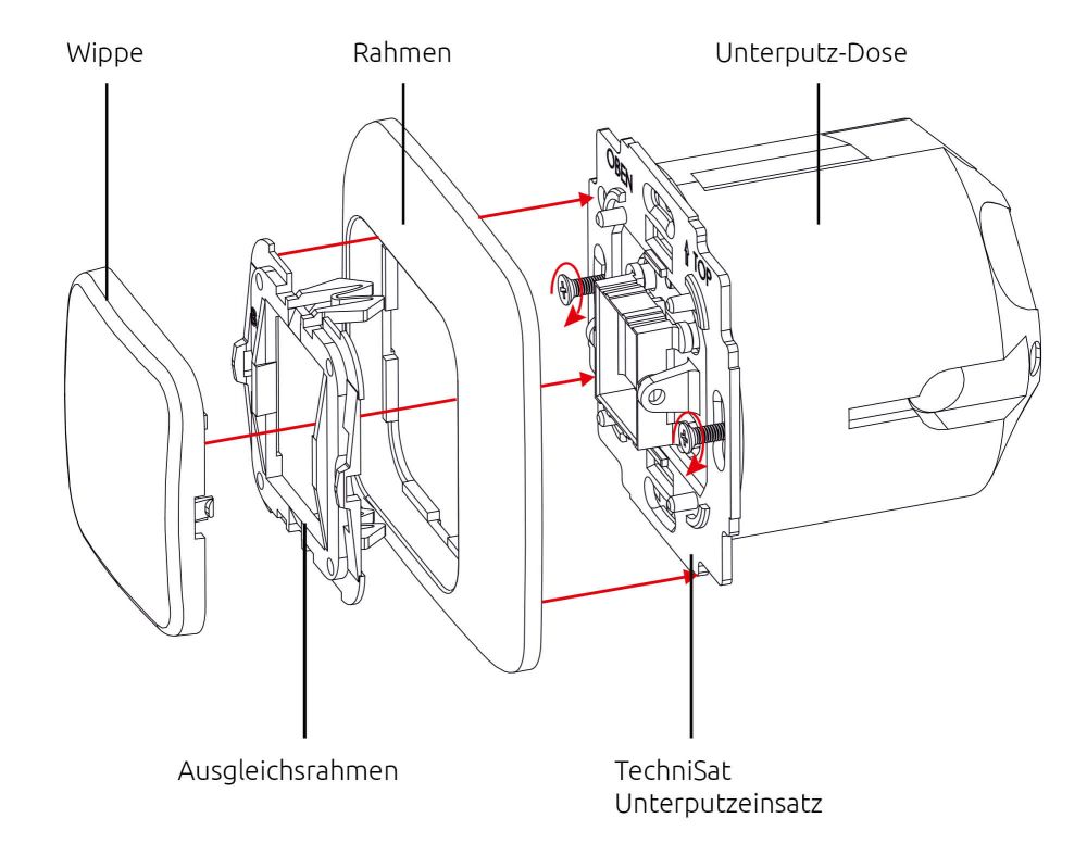 TechniSat_Dimmer-Merten_Installation