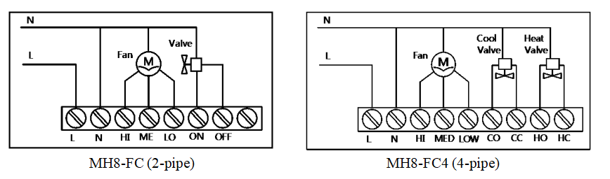 MCO-Home_MH8_Kabelverbindung