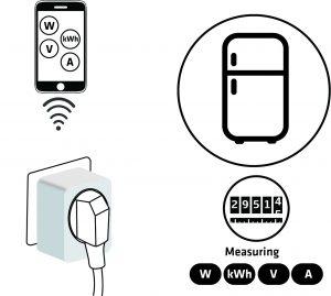 use-cases-smart-plug-08-300x269