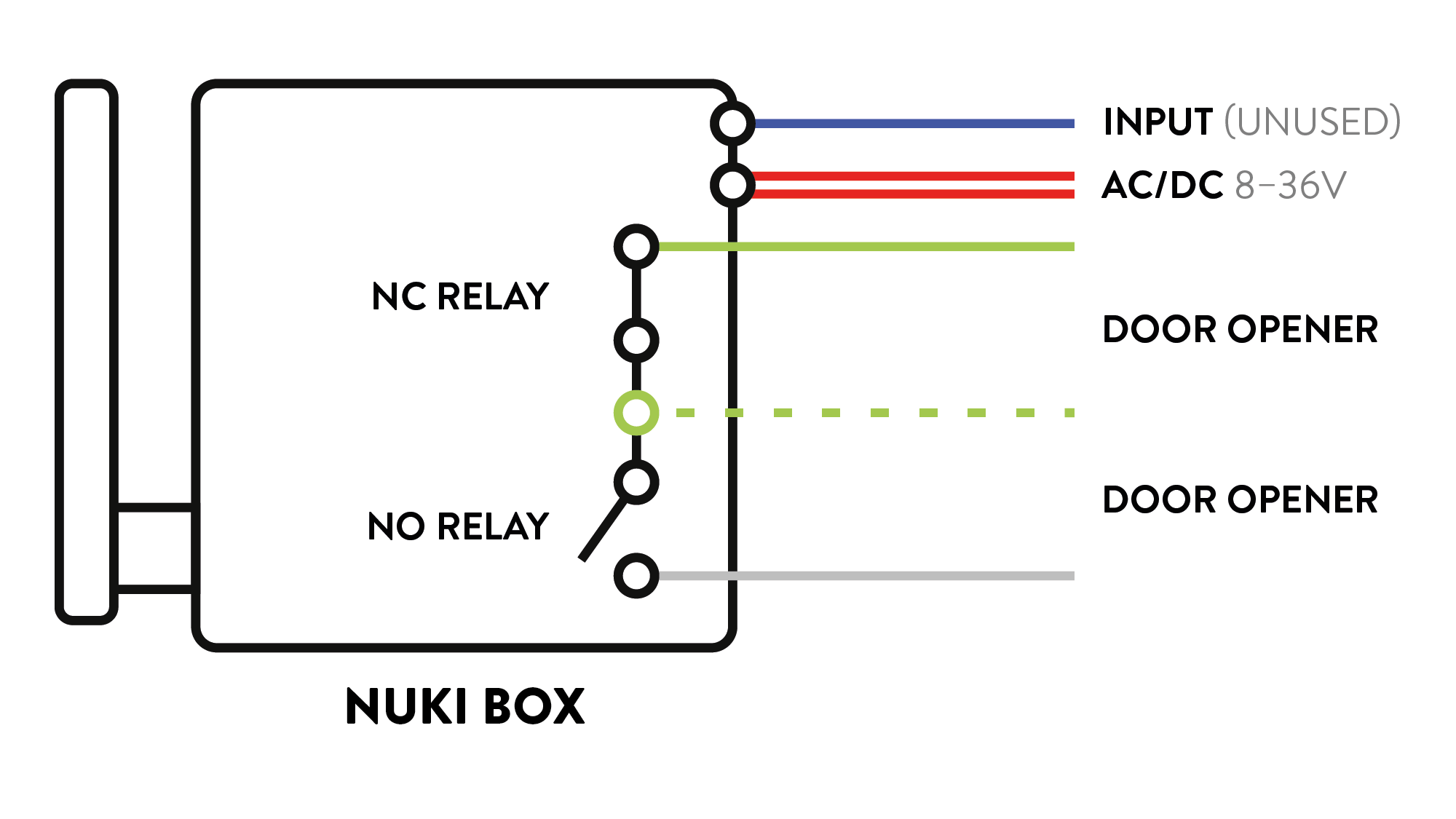 Box-Connection