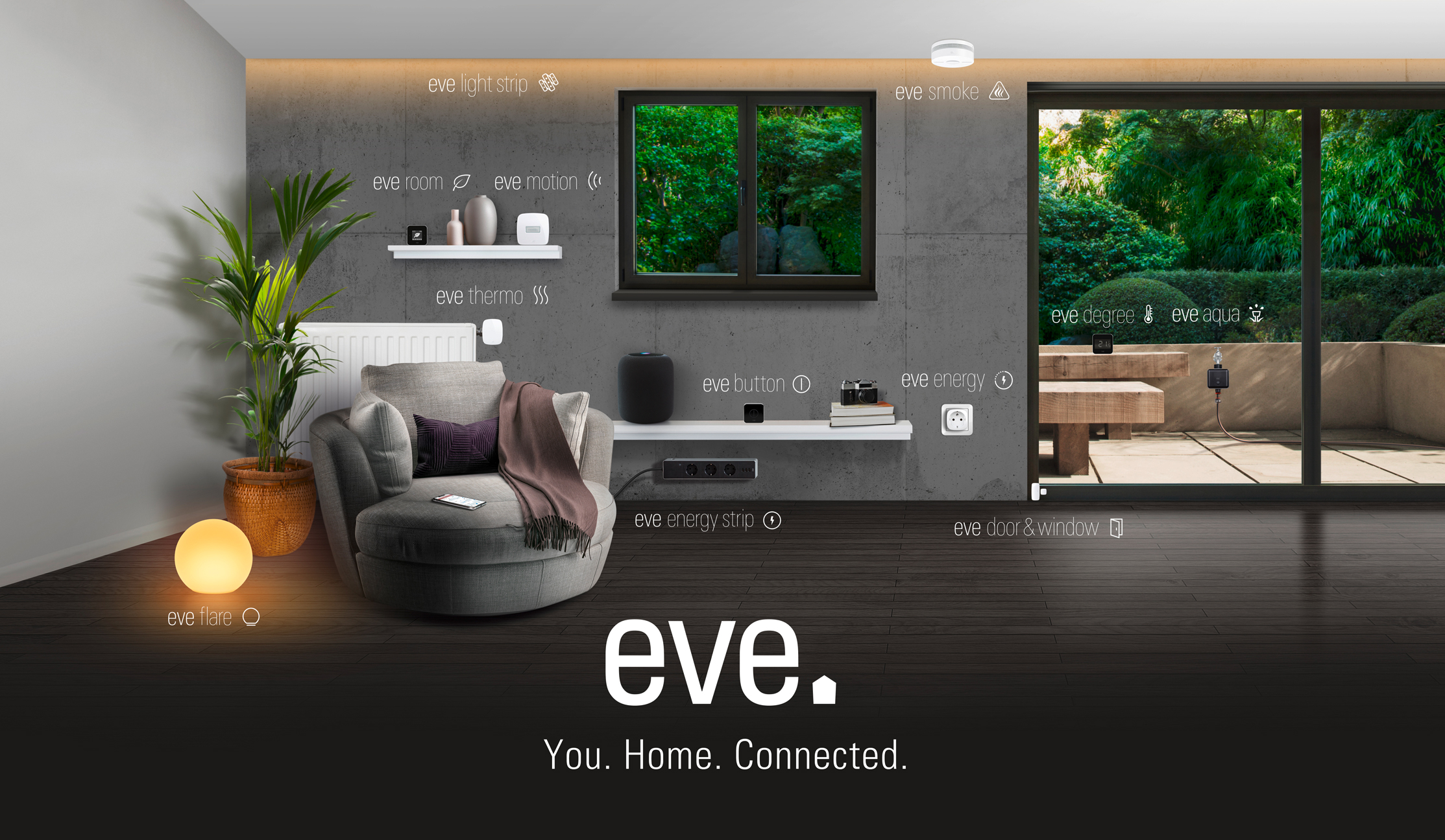 Eve-all-devices