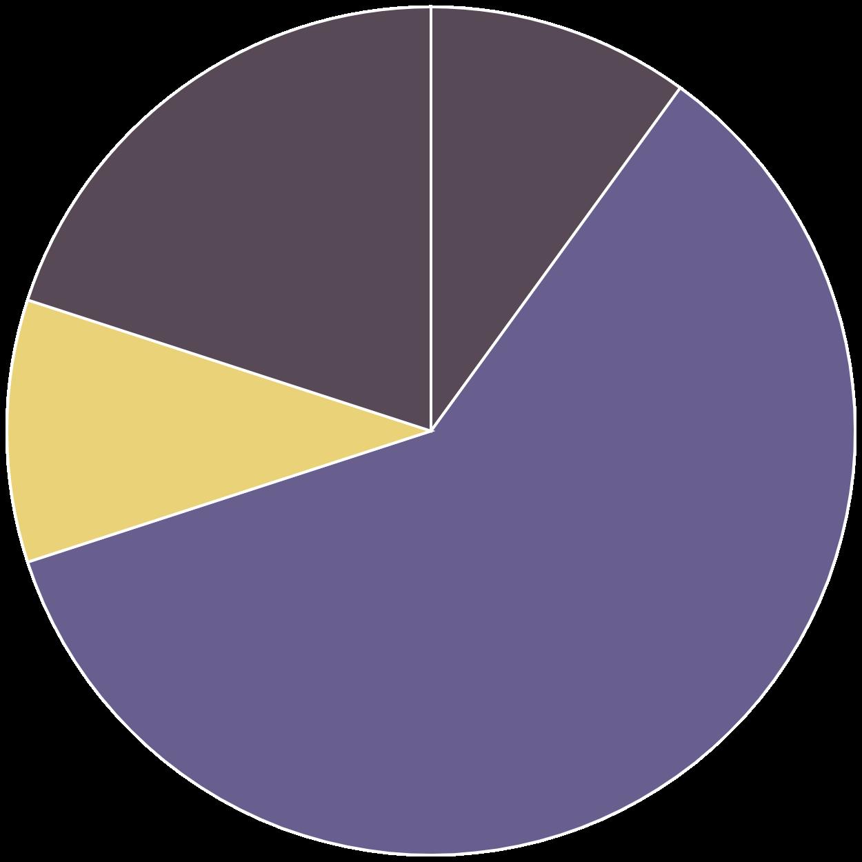 Purple_creek