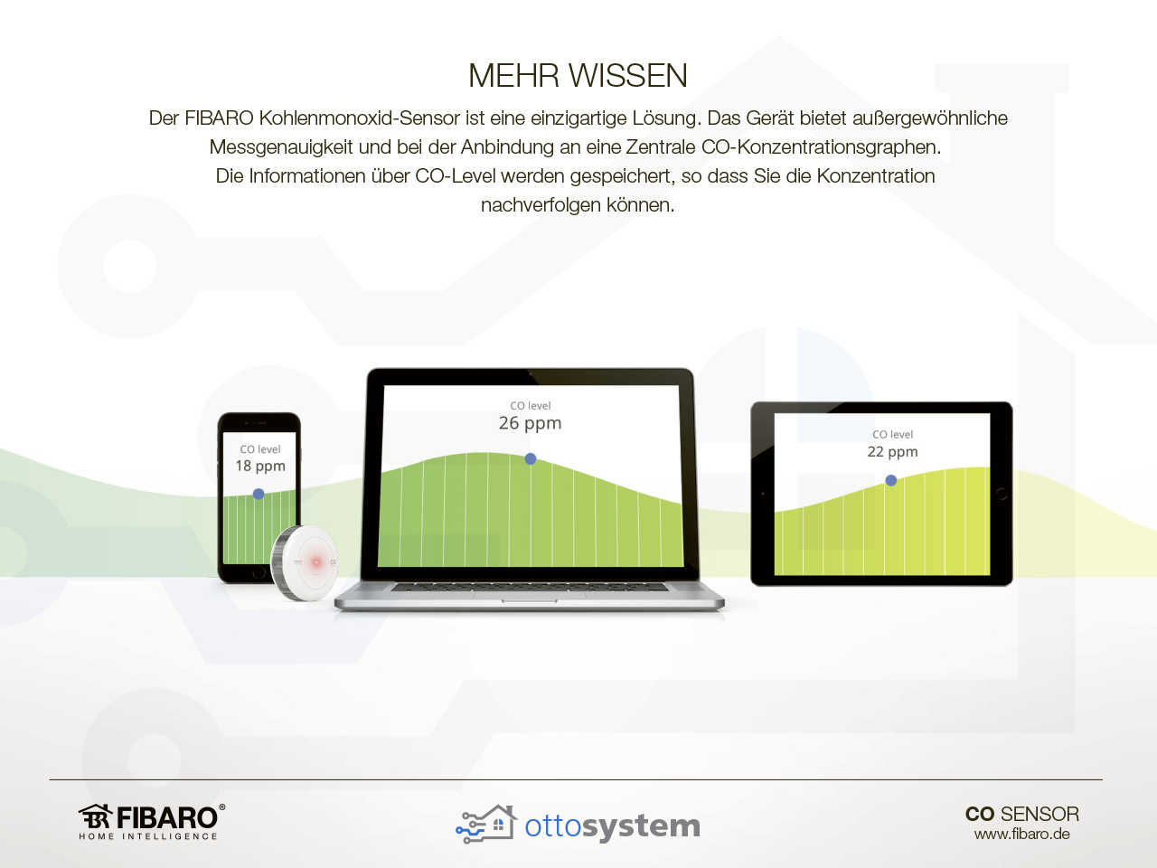 Pr-sentation_FIBARO_CO-Sensor_ottosystem-9
